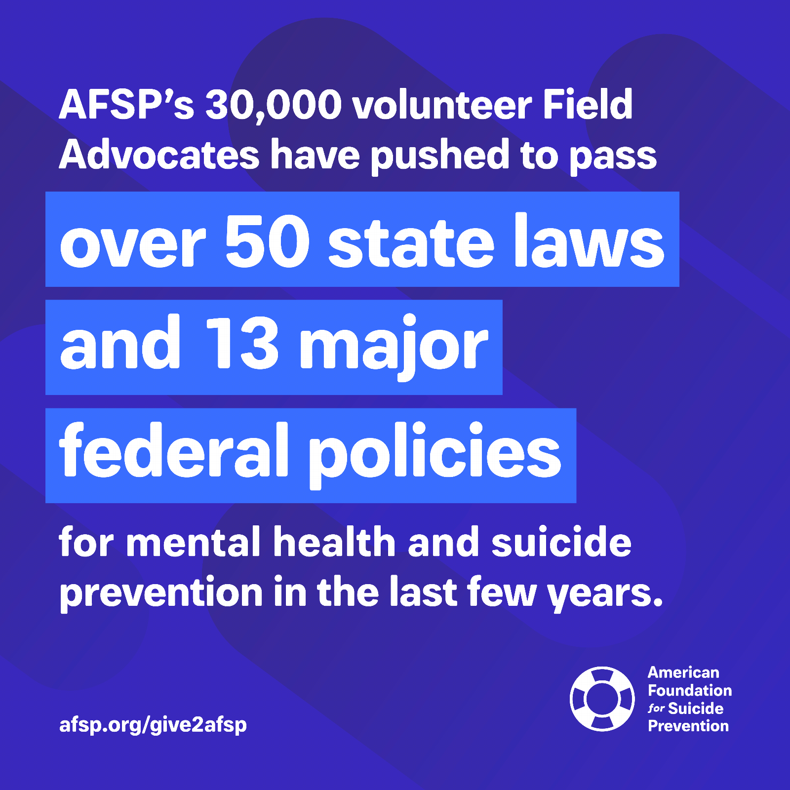 AFSP's 30,000 volunteer Field Advocates have pushed to pass over 50 state laws and 13 major federal policies for mental health and suicide prevention in the last few years.