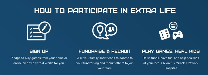 Extra Life | Play Games  Heal Kids