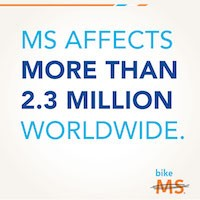 MS Affects more than 2.3 million worldwide image