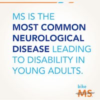 MS is the most common neurological disease leading to disability in young adults