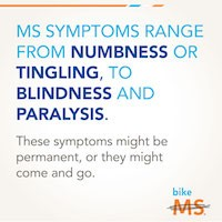 MS symptoms range from numbness or tingling to blindness and paralysis image