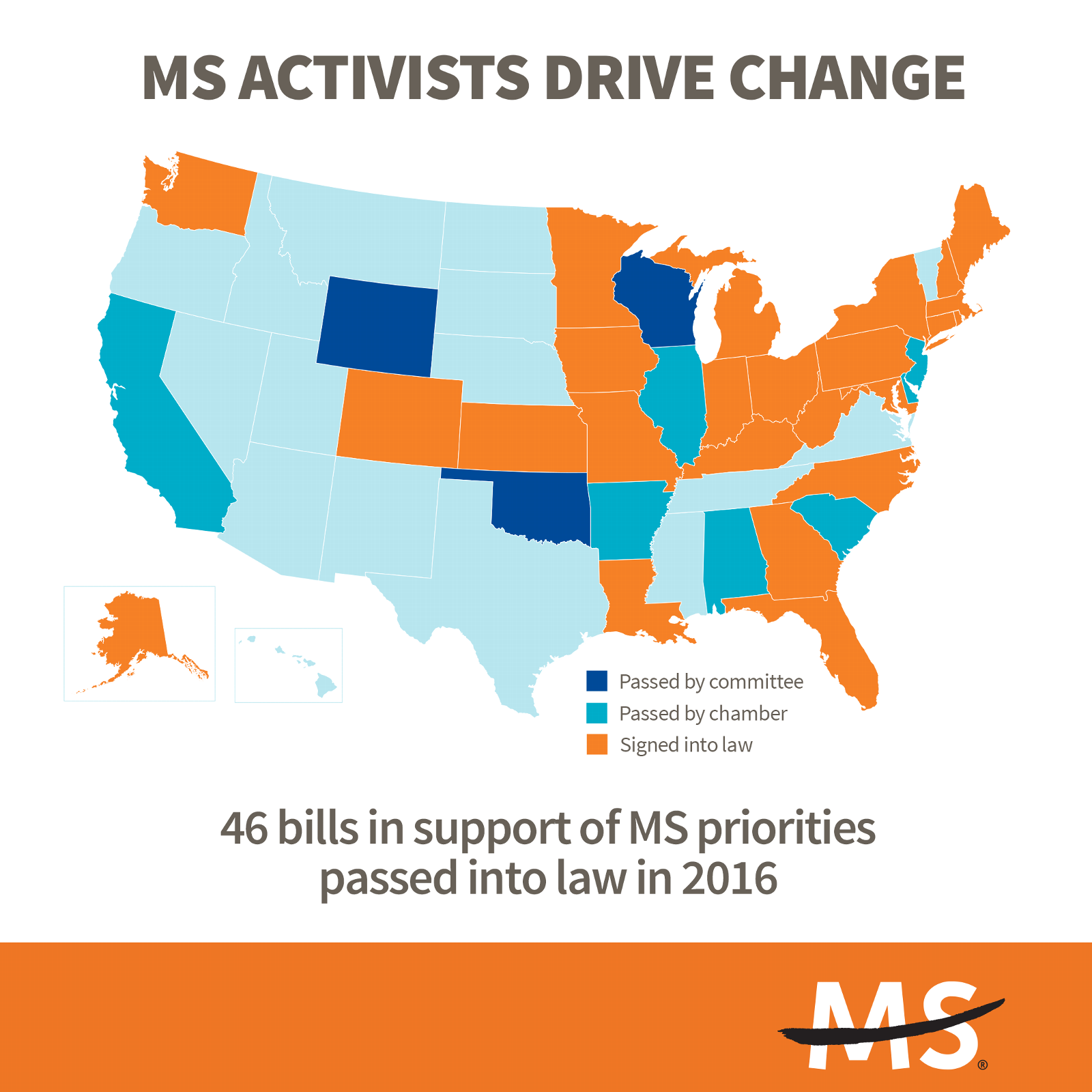 MS Activists