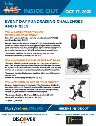 Fundraising Challenges and Prizes